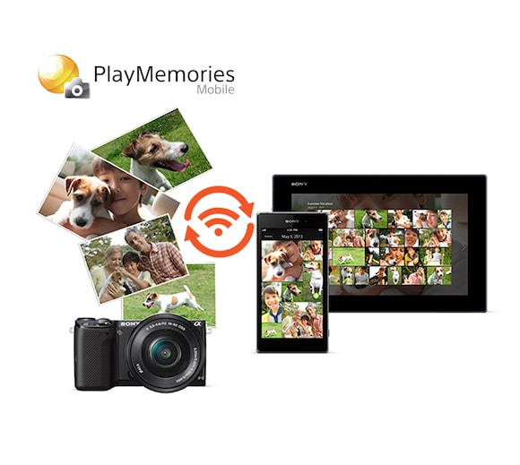 Collection of images shown in PlayMemories app