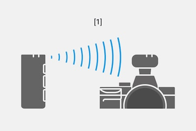 Illustration of the AptX Low Latency Bluetooth codec for wireless audio transmission